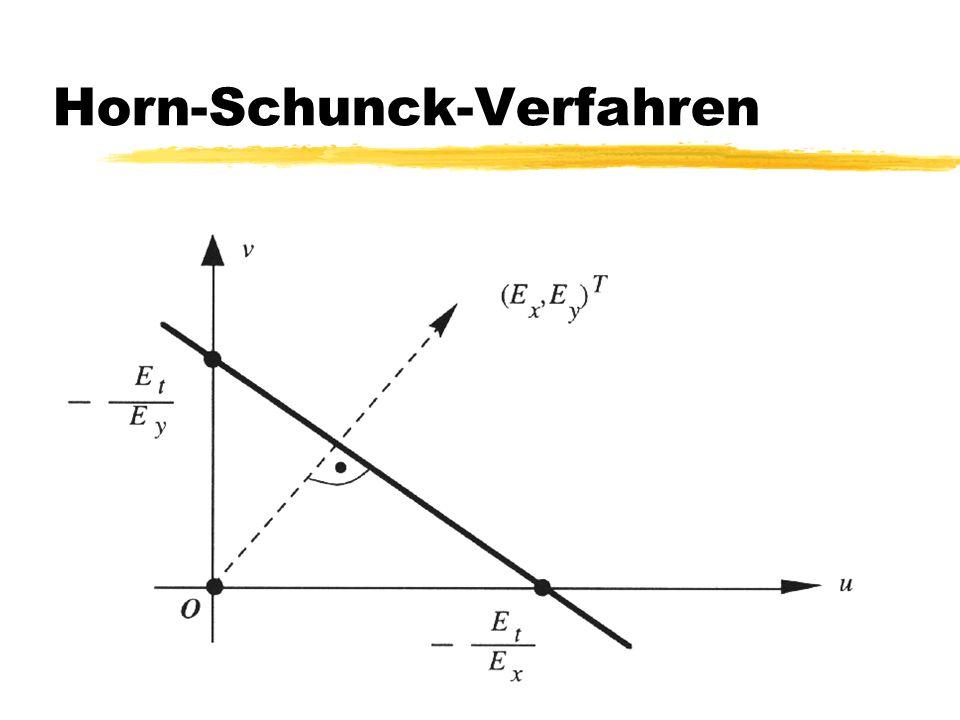 18 Horn-Schunck-Verfahren Für einen bestimmten Zeitpunkt der Bildfolge nimmt die Horn-Schunck-Bedingung die Form u E x + v E y = -E t bzw. (E x,E x )