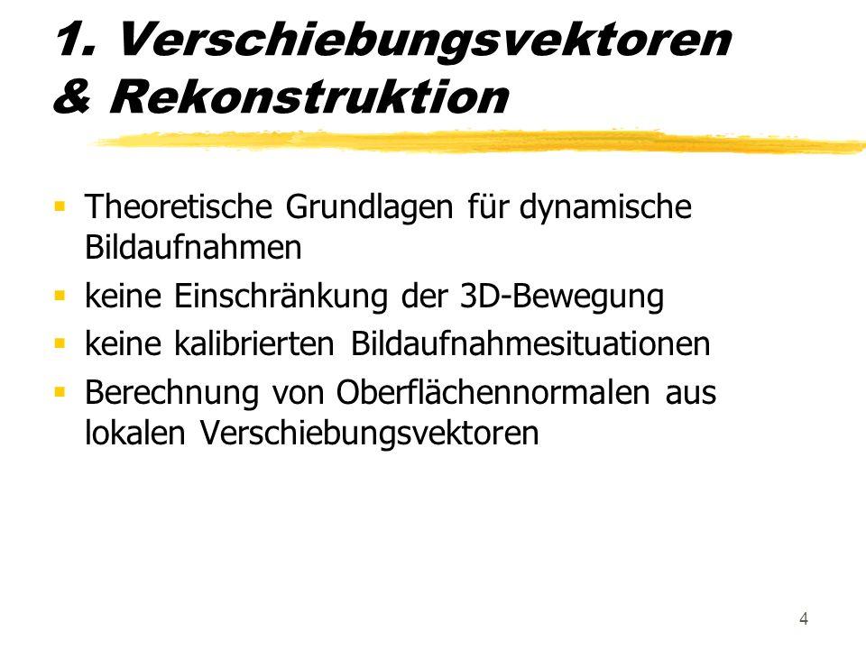 4 1. Verschiebungsvektoren & Rekonstruktion Theoretische Grundlagen für dynamische Bildaufnahmen keine Einschränkung der 3D-Bewegung keine kalibrierte