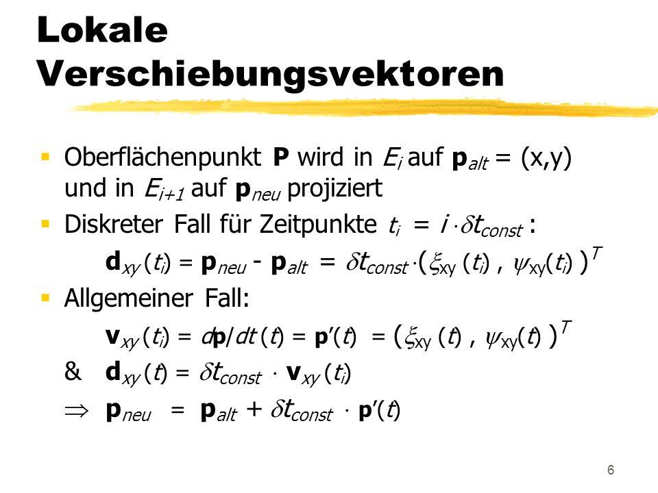 17 Horn-Schunck-Verfahren Darstellung der Bildfunktion E (x, y, t i ) für einen kleinen Schritt ( x, y, t) durch eine Taylorreihe E (x + x, y + y, t i + t ) = E (x, y, t i ) + x E x + y E y + t E t + e Aus der Bildwerttreue bzw.