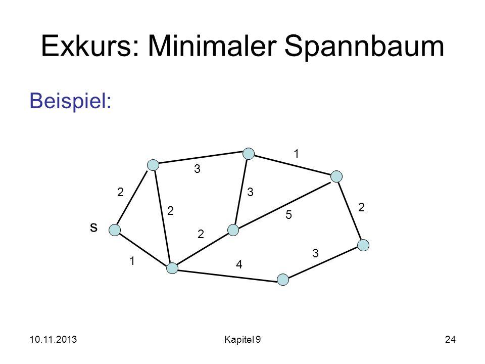 10.11.2013Kapitel 924 Exkurs: Minimaler Spannbaum Beispiel: 2 1 1 3 3 2 2 4 3 2 5 s