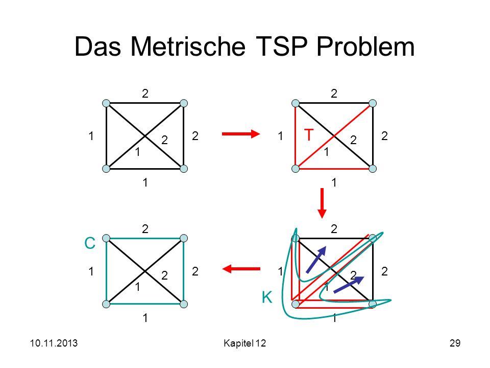 10.11.2013Kapitel 1229 Das Metrische TSP Problem 1 1 1 2 2 2 1 1 1 2 2 2 1 1 1 2 2 2 1 1 1 2 2 2 T K C