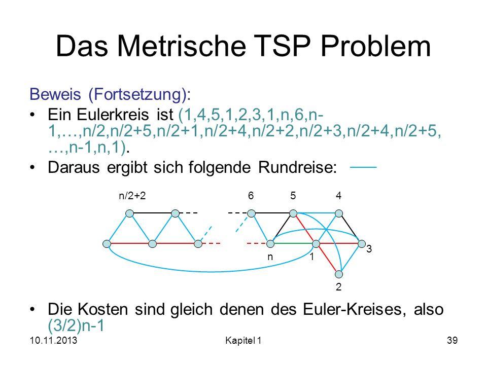 Das Metrische TSP Problem Beweis (Fortsetzung): Ein Eulerkreis ist (1,4,5,1,2,3,1,n,6,n- 1,…,n/2,n/2+5,n/2+1,n/2+4,n/2+2,n/2+3,n/2+4,n/2+5, …,n-1,n,1)