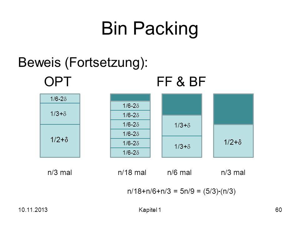 Bin Packing Beweis (Fortsetzung): OPT FF & BF 10.11.2013Kapitel 160 1/2+ 1/3+ 1/6-2 1/3+ 1/2+ n/3 maln/18 maln/6 maln/3 mal n/18+n/6+n/3 = 5n/9 = (5/3