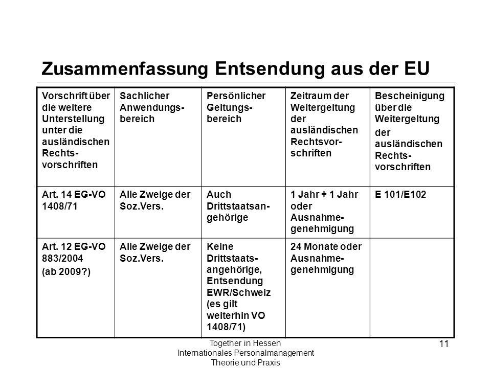 11 Together in Hessen Internationales Personalmanagement Theorie und Praxis Zusammenfassung Entsendung aus der EU Vorschrift über die weitere Unterste
