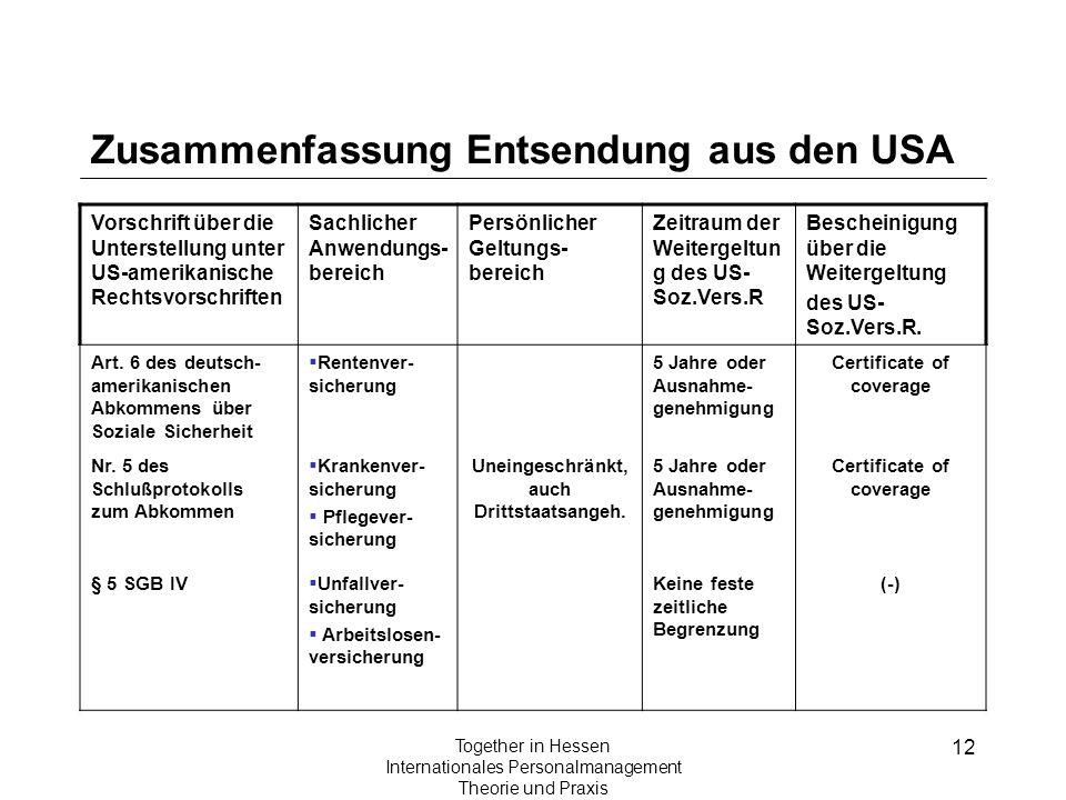 12 Together in Hessen Internationales Personalmanagement Theorie und Praxis Zusammenfassung Entsendung aus den USA Vorschrift über die Unterstellung u