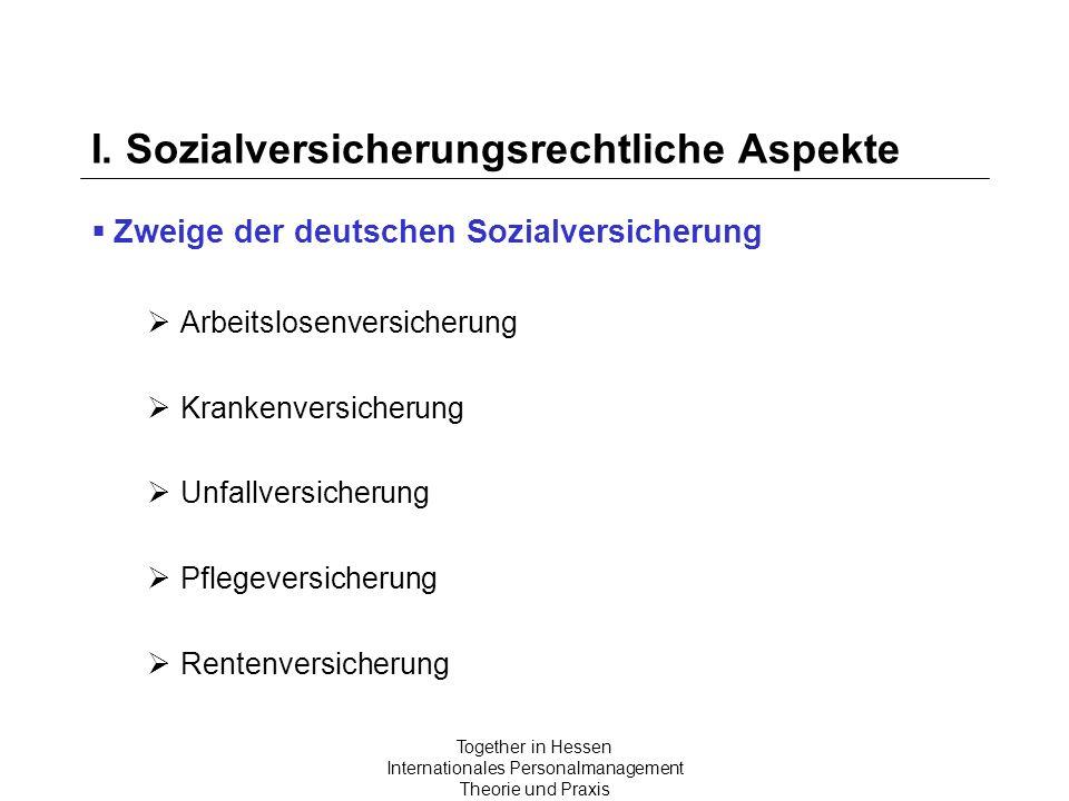 Together in Hessen Internationales Personalmanagement Theorie und Praxis I. Sozialversicherungsrechtliche Aspekte Zweige der deutschen Sozialversicher