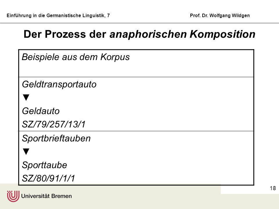 Einführung in die Germanistische Linguistik, 7Prof. Dr. Wolfgang Wildgen 17 Fünf von sieben Betitelungen benützen Nominalkomposita (kursiv): Altböhmis