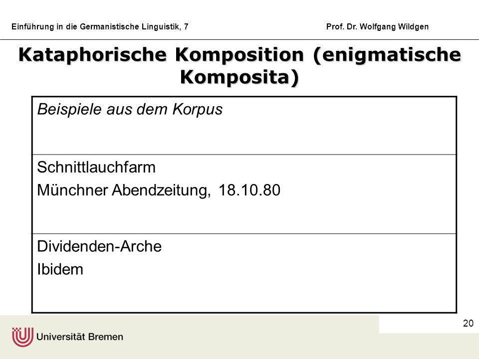 Einführung in die Germanistische Linguistik, 7Prof. Dr. Wolfgang Wildgen 19 Beispiele aus dem Korpus Die Leute von Greenpeace Die Greenpeace-Leute SZ/