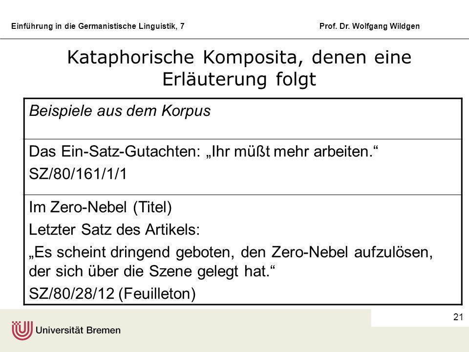 Einführung in die Germanistische Linguistik, 7Prof. Dr. Wolfgang Wildgen 20 Beispiele aus dem Korpus Schnittlauchfarm Münchner Abendzeitung, 18.10.80