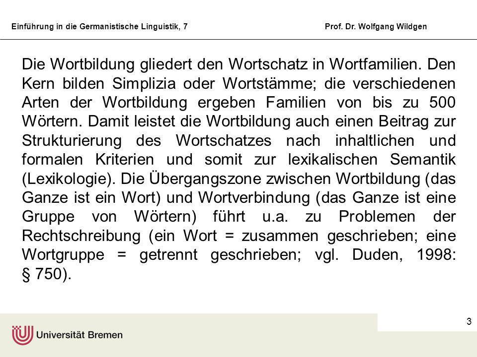 Einführung in die Germanistische Linguistik, 7Prof. Dr. Wolfgang Wildgen 2 Die Wortbildung umfasst sowohl die noch produktiven Muster, nach denen neue