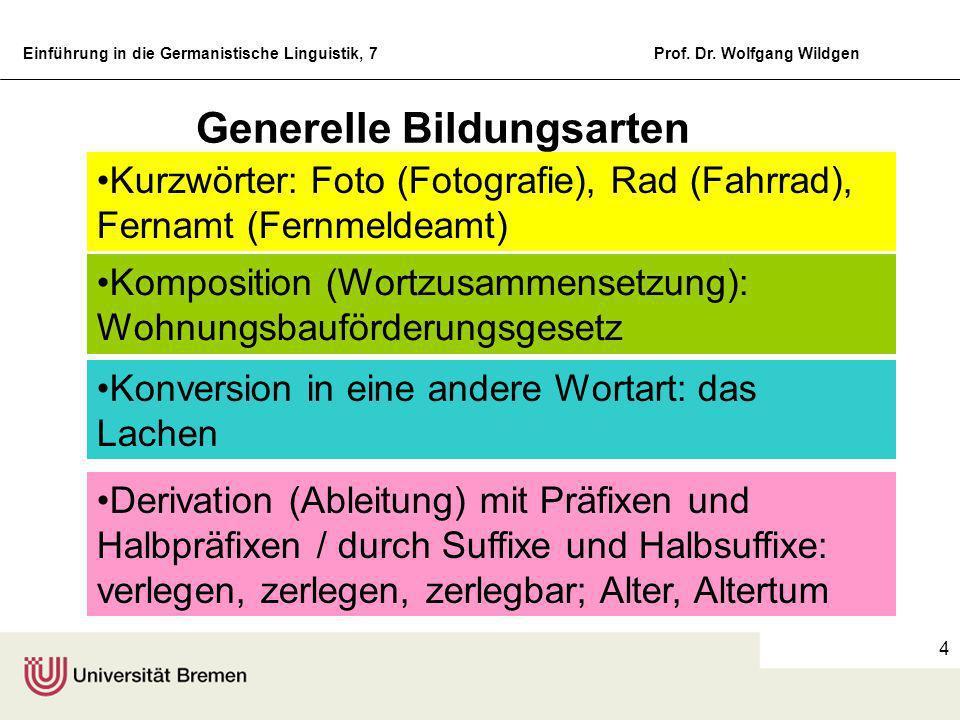 Einführung in die Germanistische Linguistik, 7Prof. Dr. Wolfgang Wildgen 3 Die Wortbildung gliedert den Wortschatz in Wortfamilien. Den Kern bilden Si