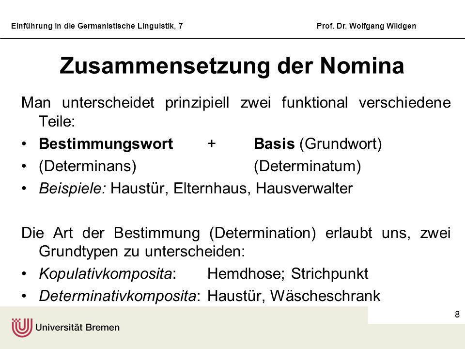 Einführung in die Germanistische Linguistik, 7Prof. Dr. Wolfgang Wildgen 7 Präfixe und Halbpräfixe Halbpräfixe unterscheiden sich von den eigentlichen