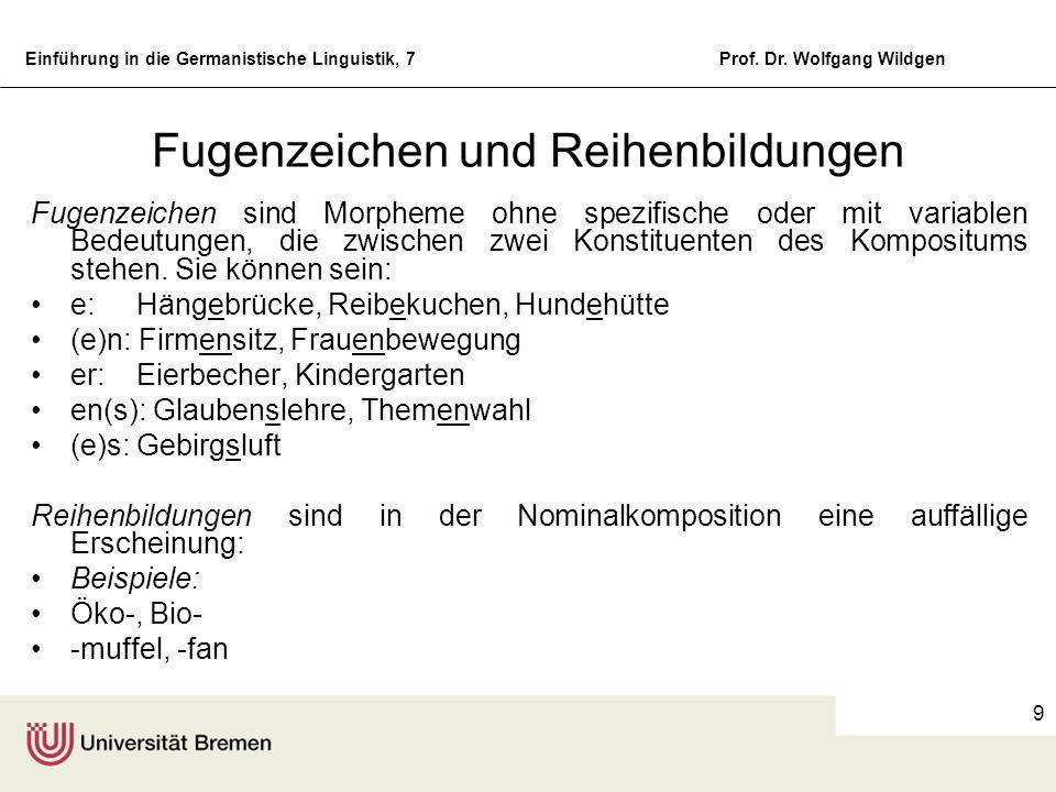 Einführung in die Germanistische Linguistik, 7Prof. Dr. Wolfgang Wildgen 8 Zusammensetzung der Nomina Man unterscheidet prinzipiell zwei funktional ve