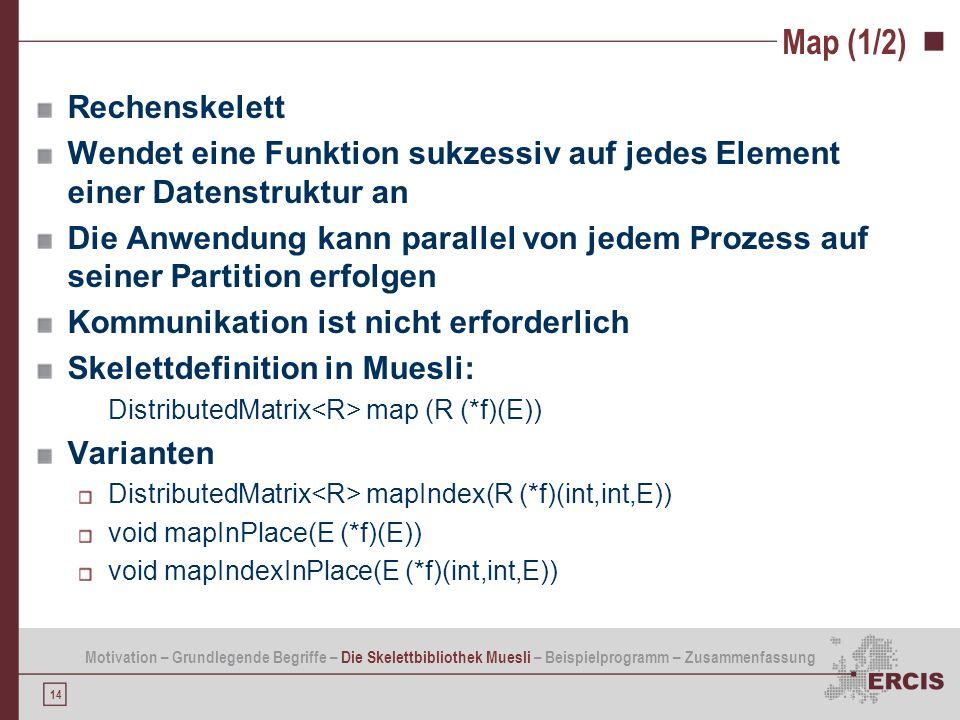14 Map (1/2) Rechenskelett Wendet eine Funktion sukzessiv auf jedes Element einer Datenstruktur an Die Anwendung kann parallel von jedem Prozess auf s