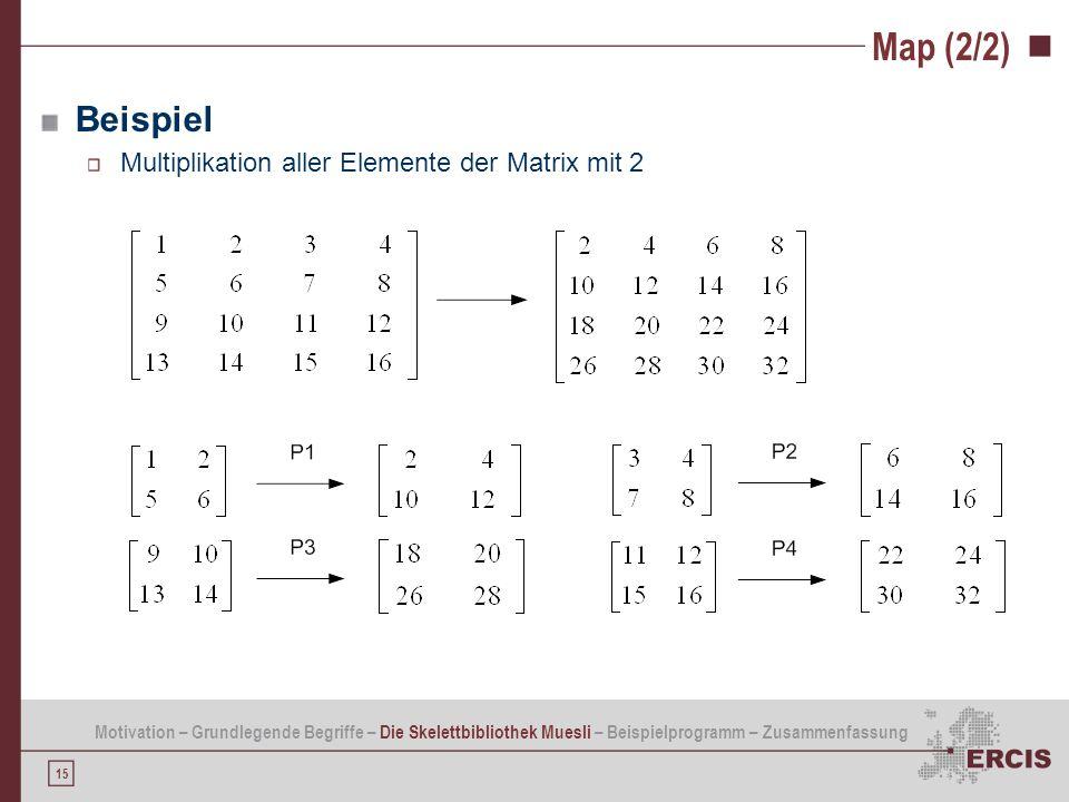 15 Map (2/2) Beispiel Multiplikation aller Elemente der Matrix mit 2 Motivation – Grundlegende Begriffe – Die Skelettbibliothek Muesli – Beispielprogr