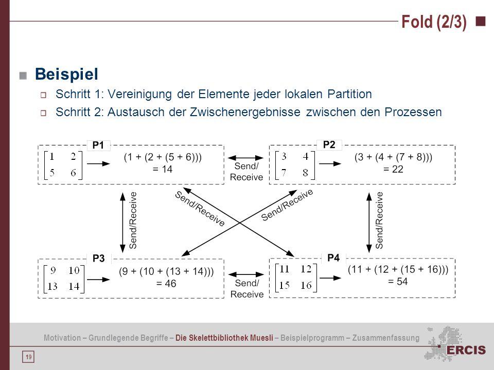 19 Fold (2/3) Beispiel Schritt 1: Vereinigung der Elemente jeder lokalen Partition Schritt 2: Austausch der Zwischenergebnisse zwischen den Prozessen