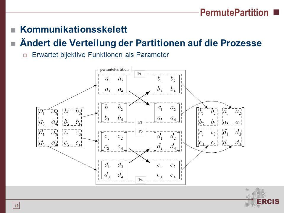 34 PermutePartition Kommunikationsskelett Ändert die Verteilung der Partitionen auf die Prozesse Erwartet bijektive Funktionen als Parameter
