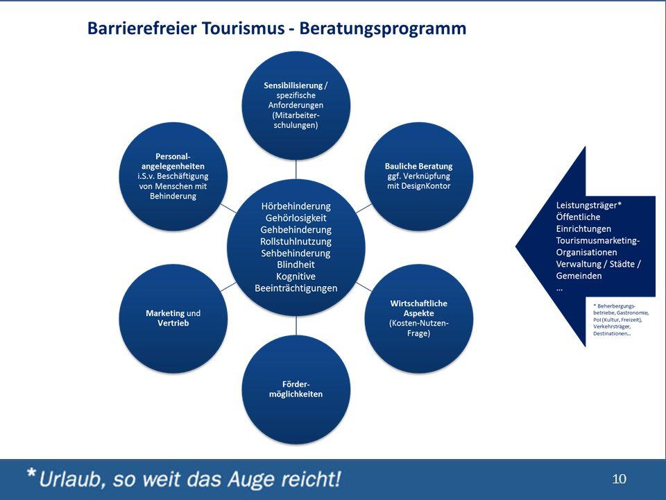 Transparenz *Prüfung / Klassifizierung / Zertifizierung von Leistungsträgern und öffentlichen Einrichtungen Bundesweit einheitliche Qualitätskriterien