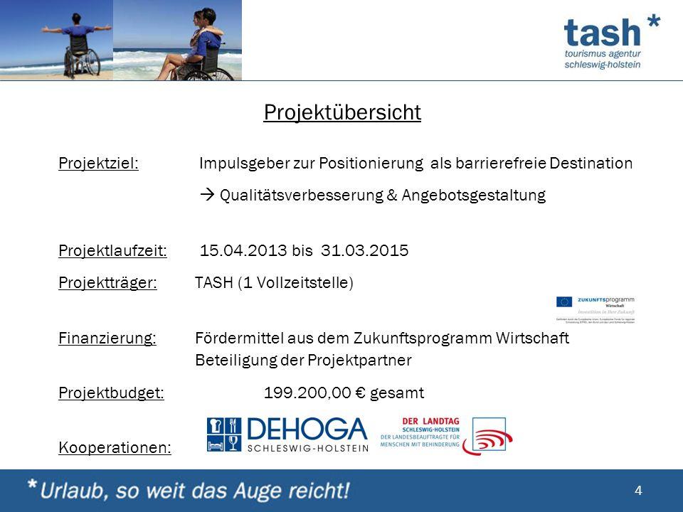 Projektübersicht Projektziel:Impulsgeber zur Positionierung als barrierefreie Destination Qualitätsverbesserung & Angebotsgestaltung Projektlaufzeit:1