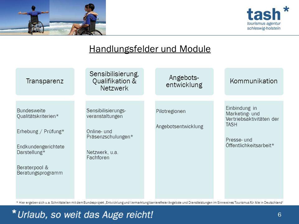 Handlungsfelder und Module Transparenz Sensibilisierung, Qualifikation & Netzwerk Angebots- entwicklung Kommunikation 6 Bundesweite Qualitätskriterien
