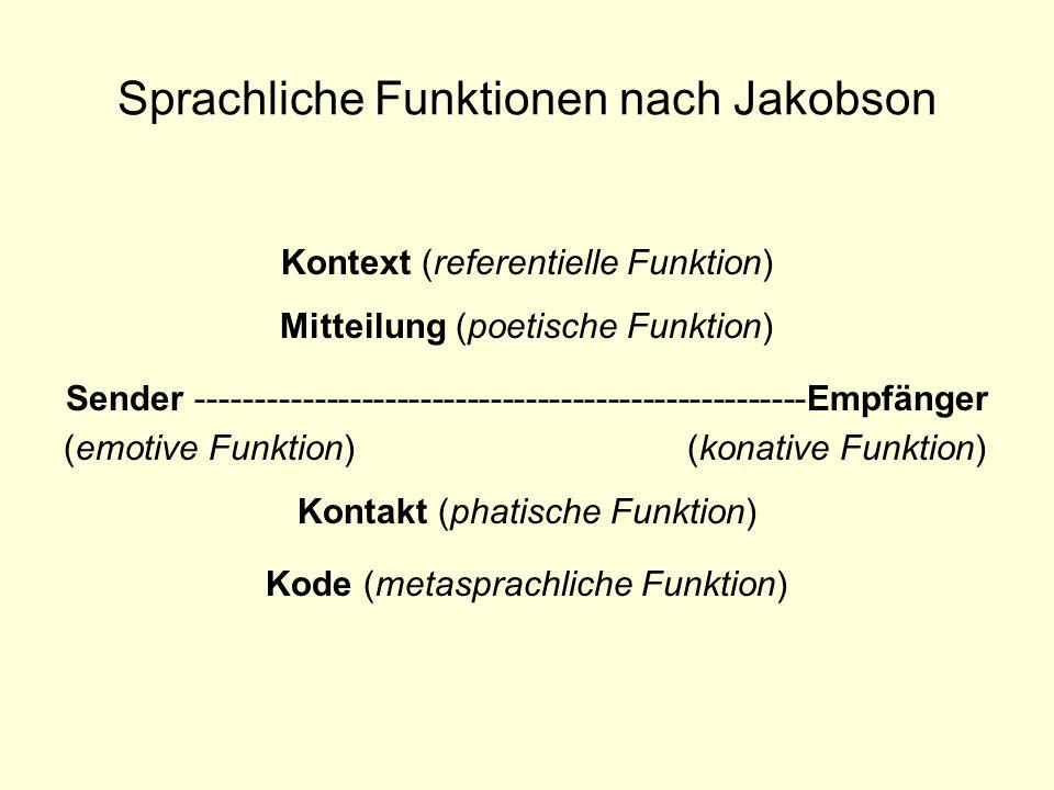 Sprachliche Funktionen nach Jakobson Kontext (referentielle Funktion) Mitteilung (poetische Funktion) Sender -----------------------------------------