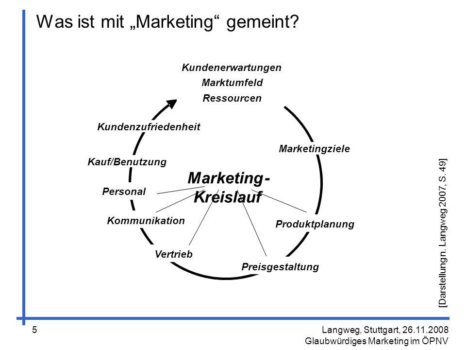Kundenbedeutung spiegelt sich in der Bedeutung der Marketingabteilung in Unternehmen wider Langweg, Stuttgart, 26.11.2008 Glaubwürdiges Marketing im ÖPNV 6 Produktion 1.