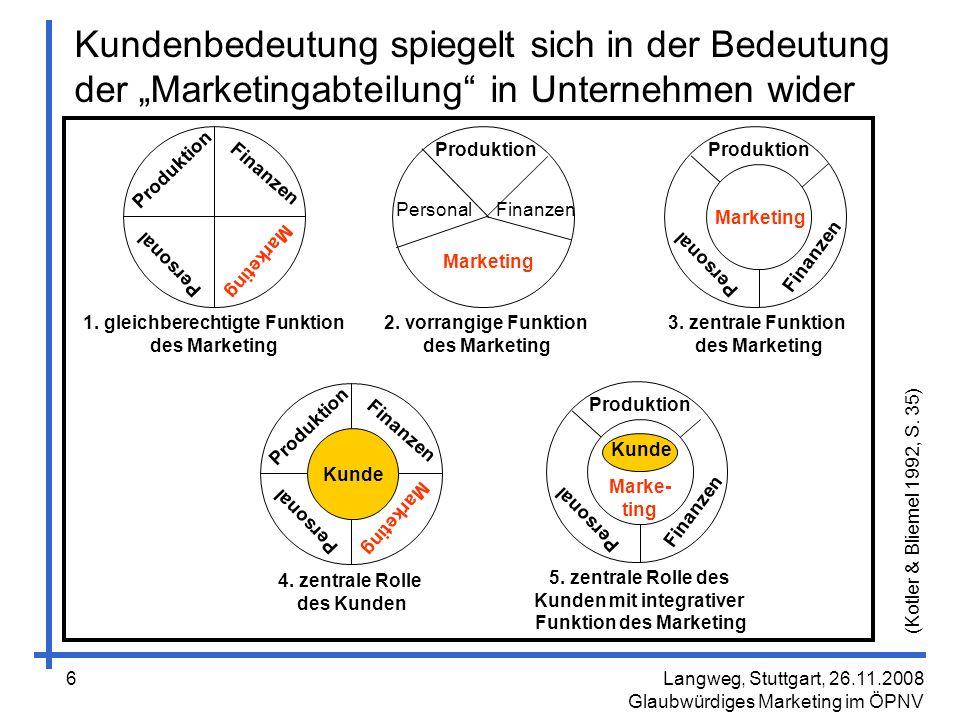 Langweg, Stuttgart, 26.11.2008 Glaubwürdiges Marketing im ÖPNV 27 Empfehlungen zur Kundengewinnung