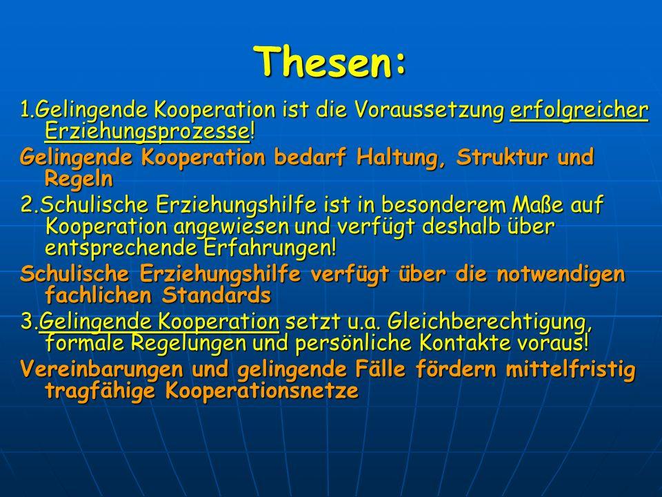 Thesen: 1.Gelingende Kooperation ist die Voraussetzung erfolgreicher Erziehungsprozesse! Gelingende Kooperation bedarf Haltung, Struktur und Regeln 2.