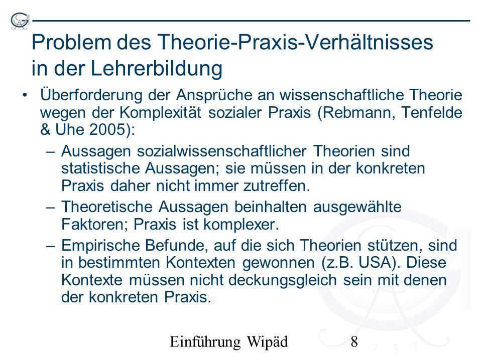 Einführung Wipäd8 Problem des Theorie-Praxis-Verhältnisses in der Lehrerbildung Überforderung der Ansprüche an wissenschaftliche Theorie wegen der Kom