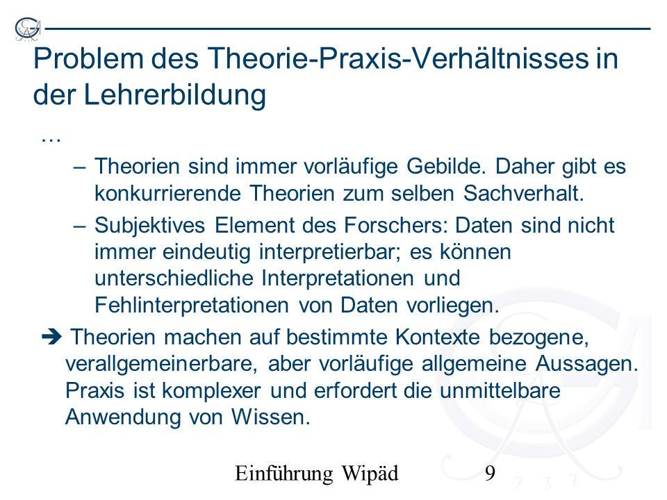 Einführung Wipäd9 Problem des Theorie-Praxis-Verhältnisses in der Lehrerbildung … –Theorien sind immer vorläufige Gebilde. Daher gibt es konkurrierend