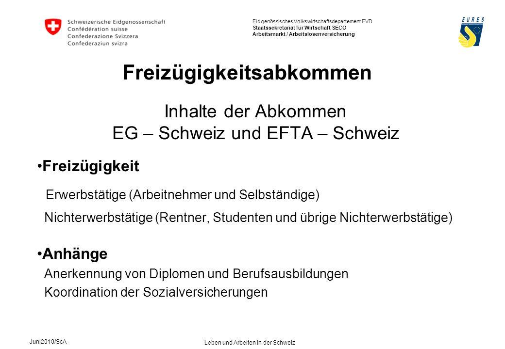 Eidgenössisches Volkswirtschaftsdepartement EVD Staatssekretariat für Wirtschaft SECO Arbeitsmarkt / Arbeitslosenversicherung Juni2010/ScA Leben und Arbeiten in der Schweiz Inhalte der Abkommen EG – Schweiz und EFTA – Schweiz Freizügigkeit Erwerbstätige (Arbeitnehmer und Selbständige) Nichterwerbstätige (Rentner, Studenten und übrige Nichterwerbstätige) Anhänge Anerkennung von Diplomen und Berufsausbildungen Koordination der Sozialversicherungen Freizügigkeitsabkommen