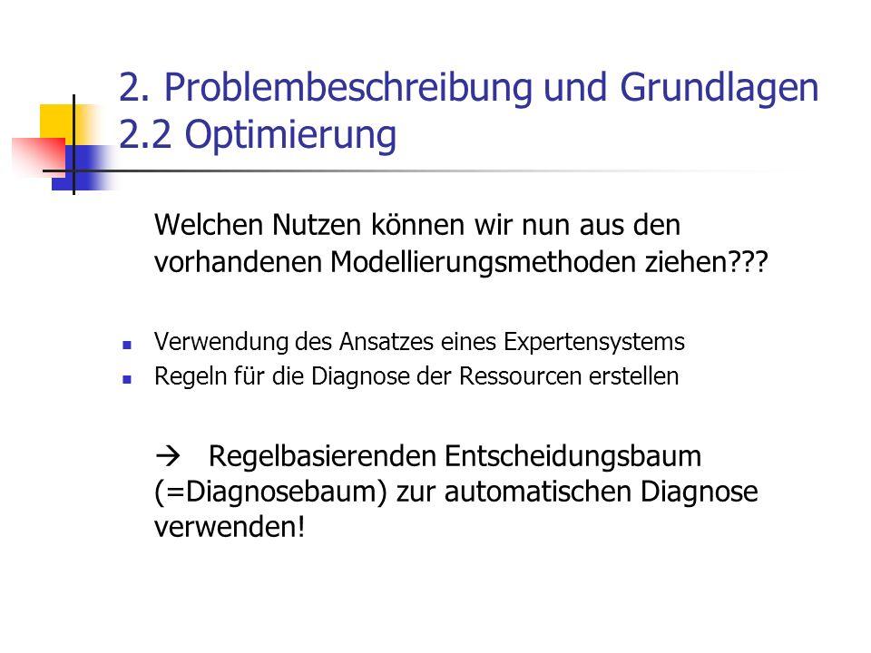 2. Problembeschreibung und Grundlagen 2.2 Optimierung Welchen Nutzen können wir nun aus den vorhandenen Modellierungsmethoden ziehen??? Verwendung des