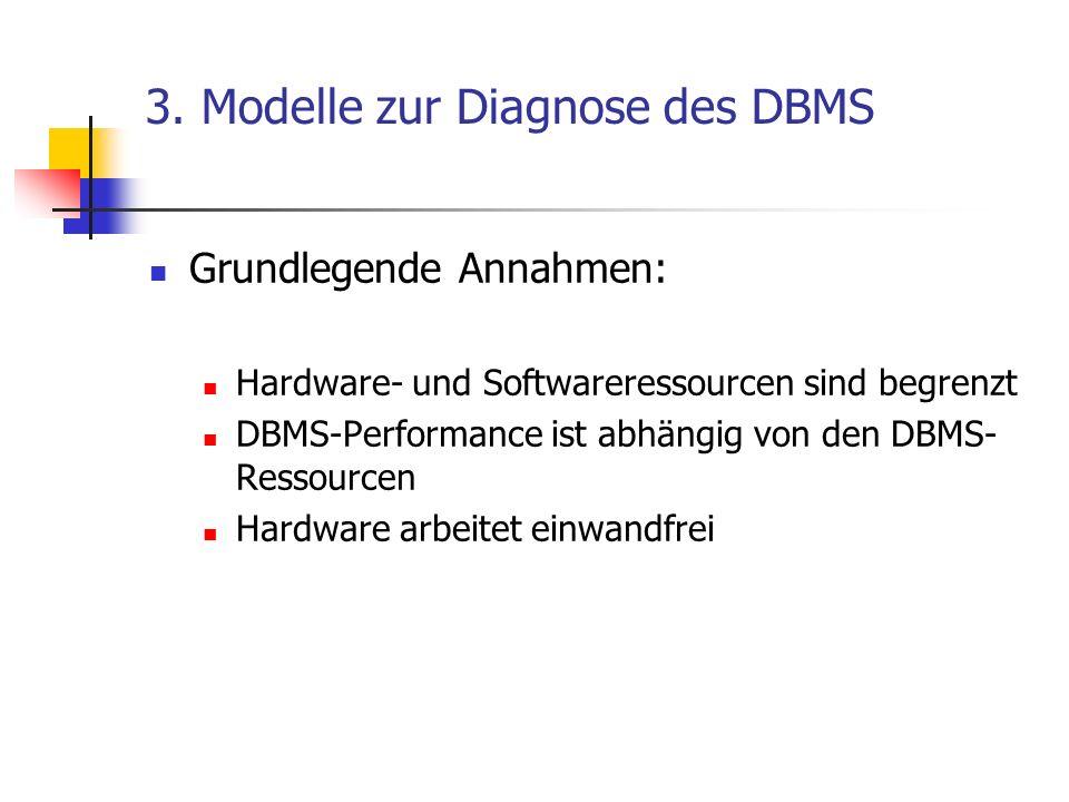 3. Modelle zur Diagnose des DBMS Grundlegende Annahmen: Hardware- und Softwareressourcen sind begrenzt DBMS-Performance ist abhängig von den DBMS- Res