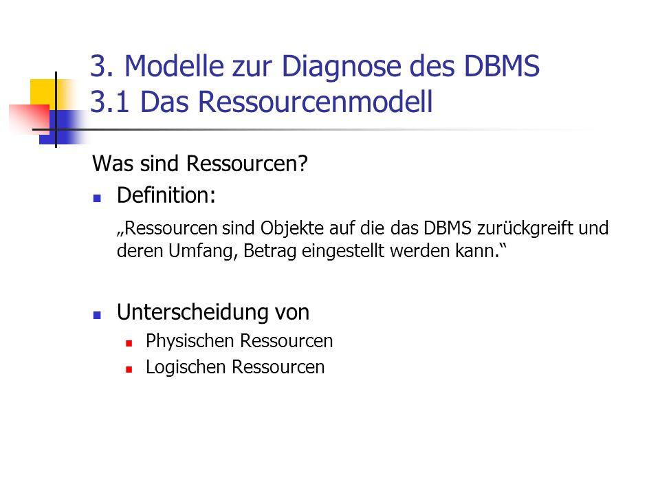 3. Modelle zur Diagnose des DBMS 3.1 Das Ressourcenmodell Was sind Ressourcen? Definition: Ressourcen sind Objekte auf die das DBMS zurückgreift und d