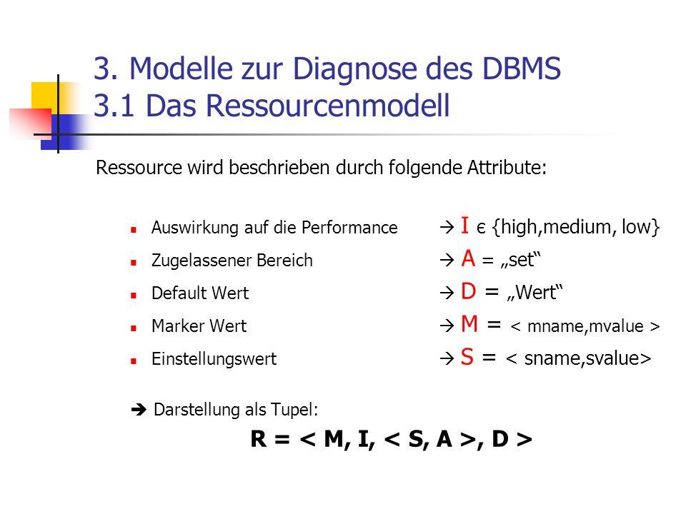 3. Modelle zur Diagnose des DBMS 3.1 Das Ressourcenmodell Ressource wird beschrieben durch folgende Attribute: Auswirkung auf die Performance I є {hig
