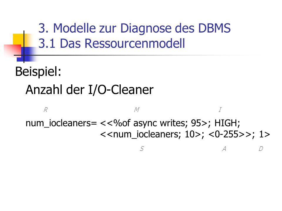 3. Modelle zur Diagnose des DBMS 3.1 Das Ressourcenmodell Beispiel: Anzahl der I/O-Cleaner R M I num_iocleaners= ; HIGH; ; >; 1> S A D