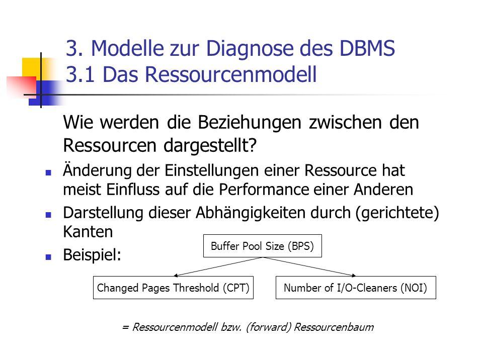 3. Modelle zur Diagnose des DBMS 3.1 Das Ressourcenmodell Wie werden die Beziehungen zwischen den Ressourcen dargestellt? Änderung der Einstellungen e