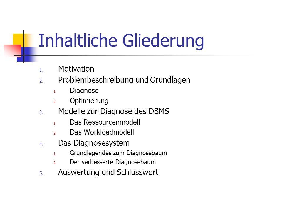Inhaltliche Gliederung 1. Motivation 2. Problembeschreibung und Grundlagen 1. Diagnose 2. Optimierung 3. Modelle zur Diagnose des DBMS 1. Das Ressourc