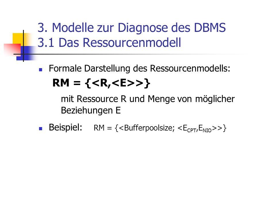 3. Modelle zur Diagnose des DBMS 3.1 Das Ressourcenmodell Formale Darstellung des Ressourcenmodells: RM = { >} mit Ressource R und Menge von möglicher