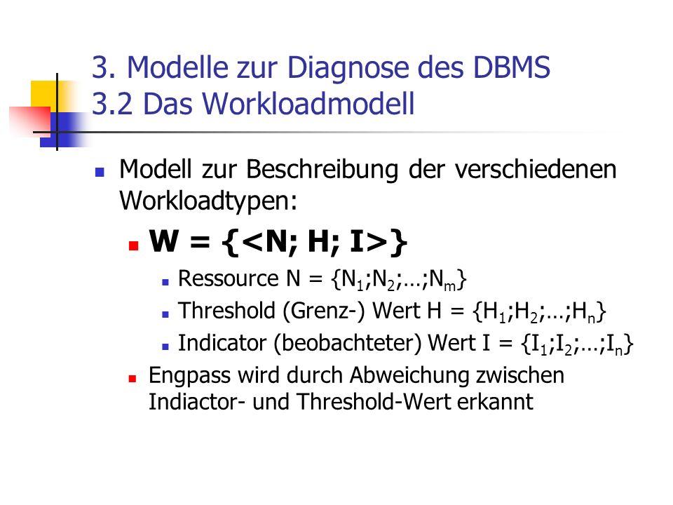 3. Modelle zur Diagnose des DBMS 3.2 Das Workloadmodell Modell zur Beschreibung der verschiedenen Workloadtypen: W = { } Ressource N = {N 1 ;N 2 ;…;N