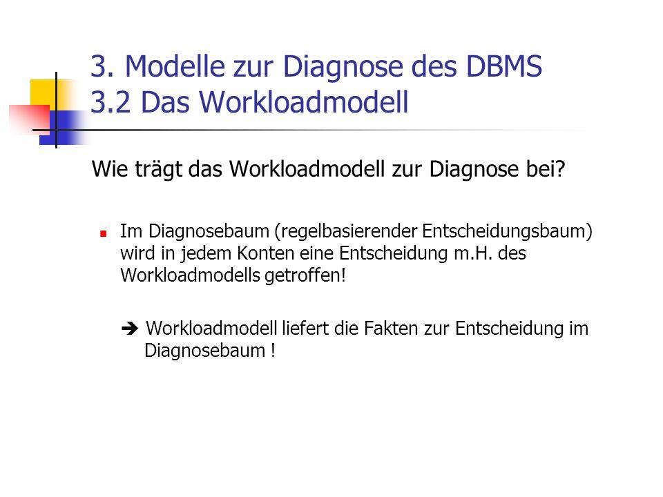 3. Modelle zur Diagnose des DBMS 3.2 Das Workloadmodell Wie trägt das Workloadmodell zur Diagnose bei? Im Diagnosebaum (regelbasierender Entscheidungs