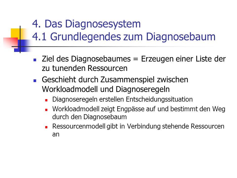 4. Das Diagnosesystem 4.1 Grundlegendes zum Diagnosebaum Ziel des Diagnosebaumes = Erzeugen einer Liste der zu tunenden Ressourcen Geschieht durch Zus