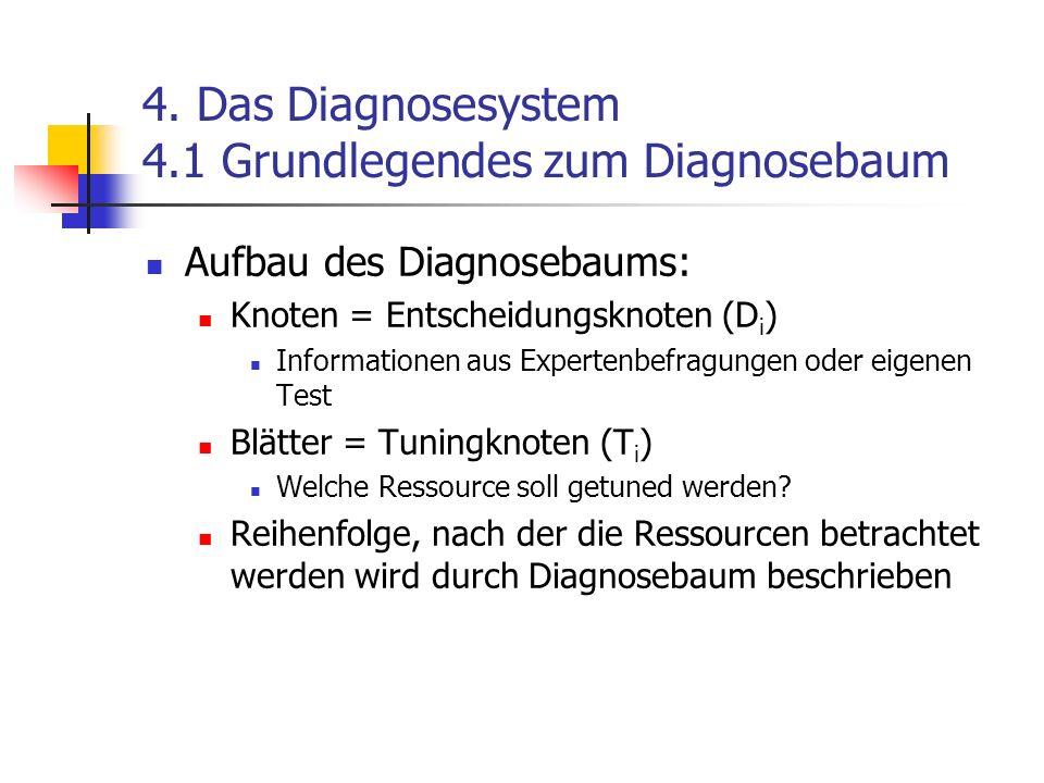 4. Das Diagnosesystem 4.1 Grundlegendes zum Diagnosebaum Aufbau des Diagnosebaums: Knoten = Entscheidungsknoten (D i ) Informationen aus Expertenbefra