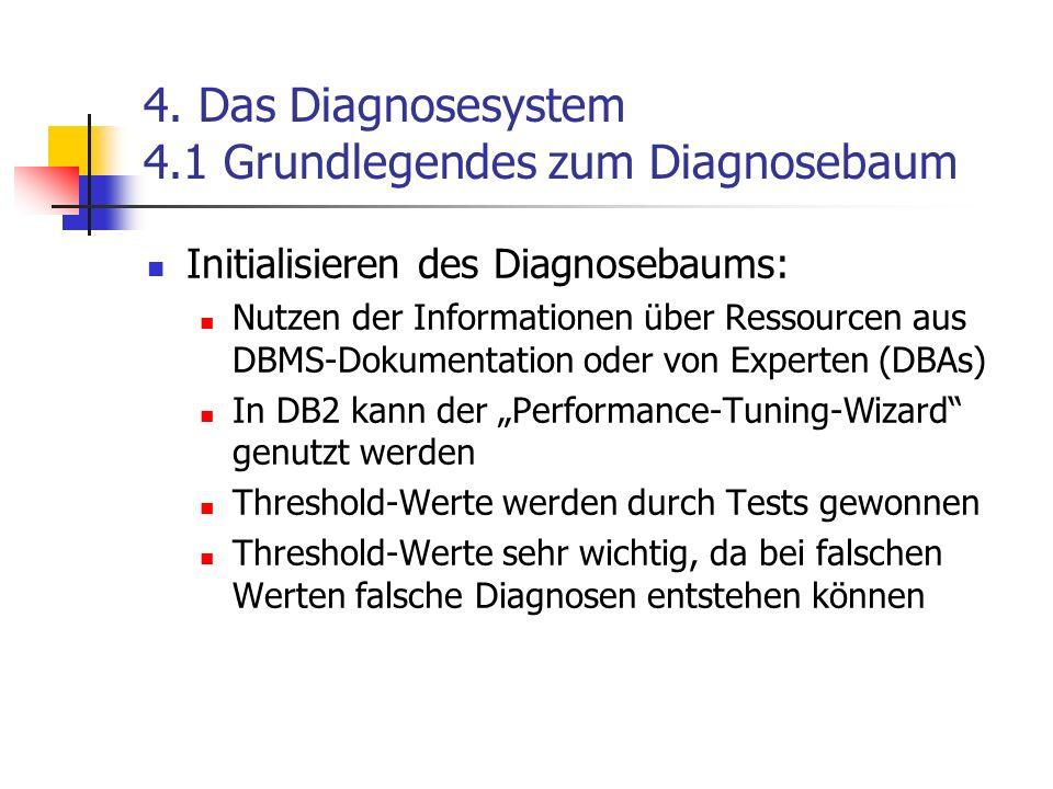4. Das Diagnosesystem 4.1 Grundlegendes zum Diagnosebaum Initialisieren des Diagnosebaums: Nutzen der Informationen über Ressourcen aus DBMS-Dokumenta