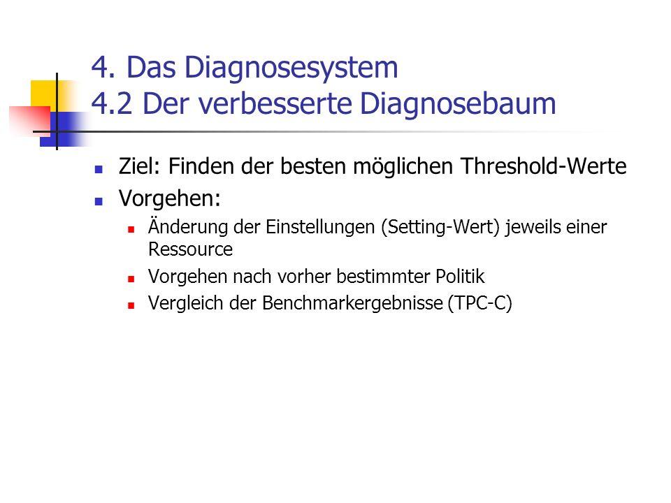 4. Das Diagnosesystem 4.2 Der verbesserte Diagnosebaum Ziel: Finden der besten möglichen Threshold-Werte Vorgehen: Änderung der Einstellungen (Setting
