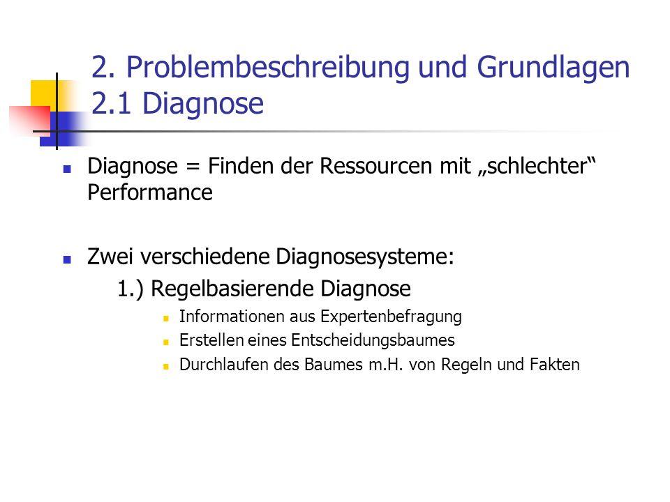 2. Problembeschreibung und Grundlagen 2.1 Diagnose Diagnose = Finden der Ressourcen mit schlechter Performance Zwei verschiedene Diagnosesysteme: 1.)