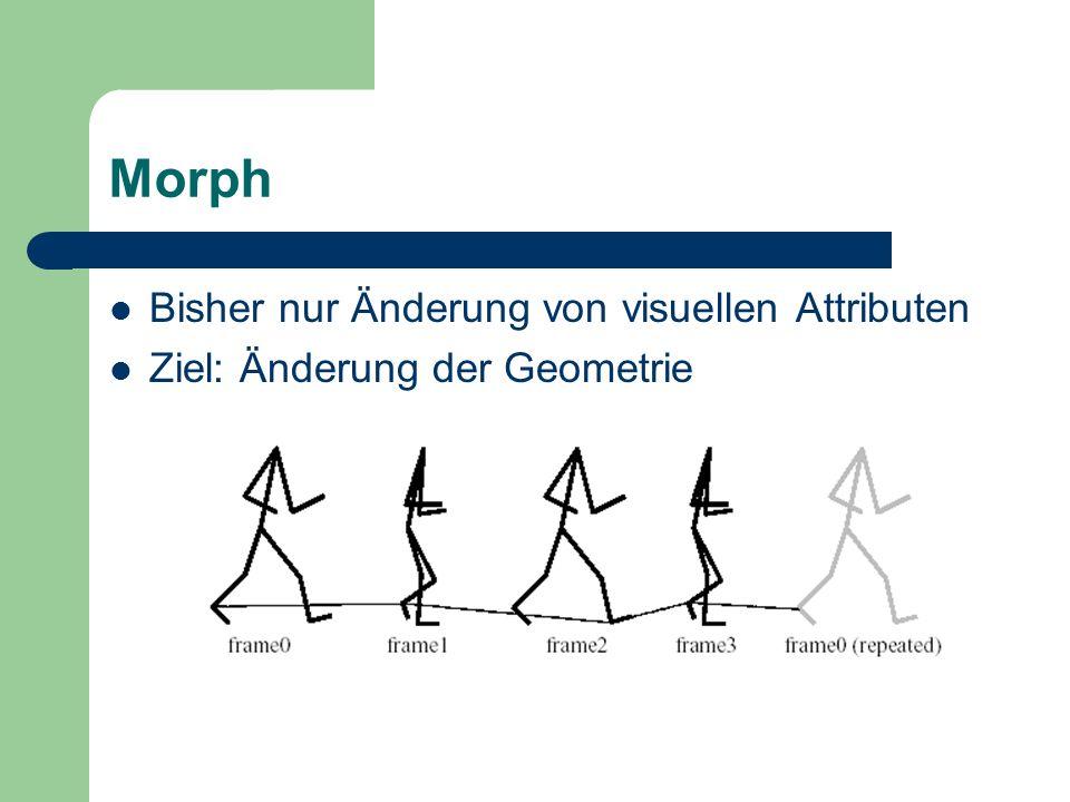Morph Bisher nur Änderung von visuellen Attributen Ziel: Änderung der Geometrie