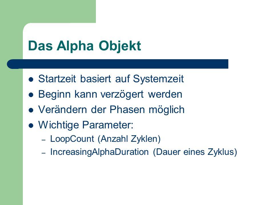 Das Alpha Objekt Startzeit basiert auf Systemzeit Beginn kann verzögert werden Verändern der Phasen möglich Wichtige Parameter: – LoopCount (Anzahl Zy