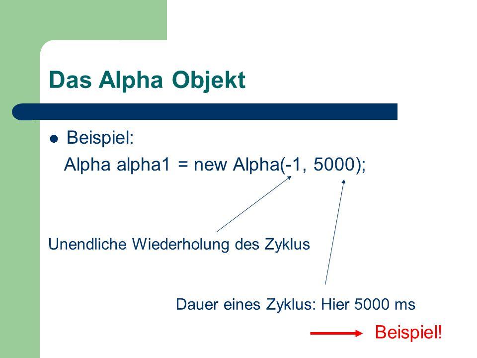 Das Alpha Objekt Beispiel: Alpha alpha1 = new Alpha(-1, 5000); Unendliche Wiederholung des Zyklus Dauer eines Zyklus: Hier 5000 ms Beispiel!
