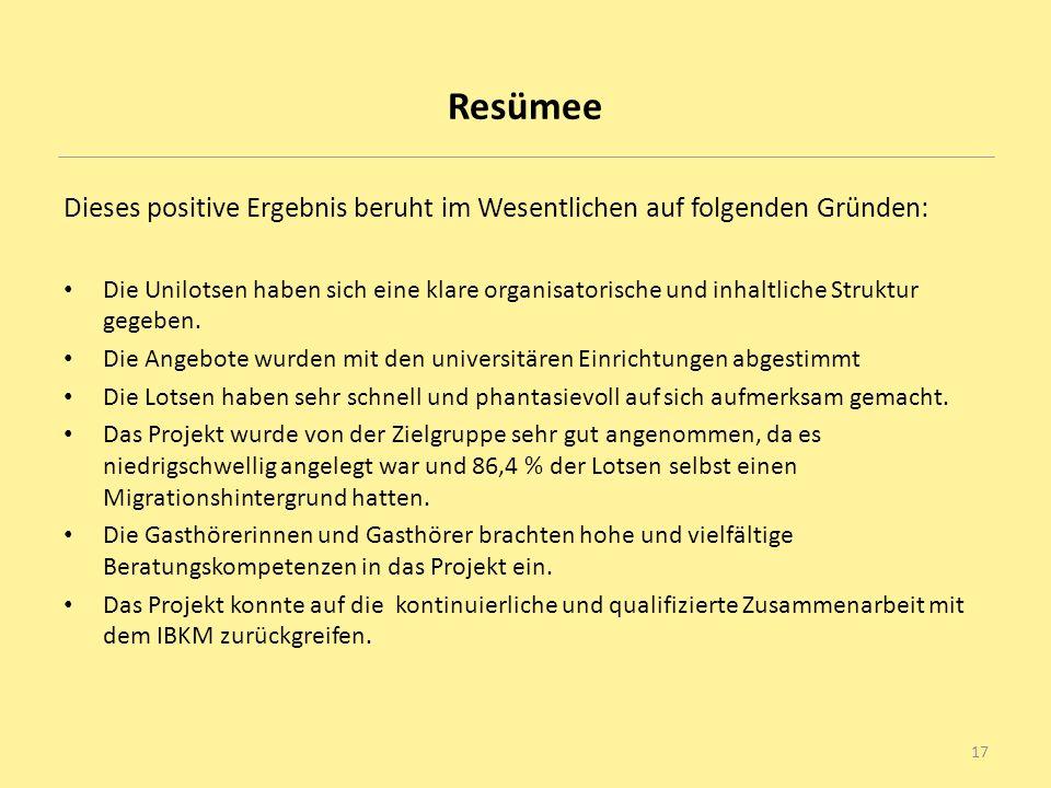 Resümee Dieses positive Ergebnis beruht im Wesentlichen auf folgenden Gründen: Die Unilotsen haben sich eine klare organisatorische und inhaltliche St